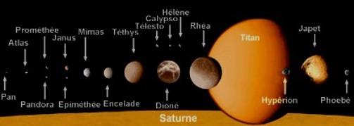 saturne08 dans Astronomie