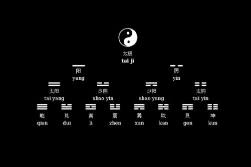 yijing01